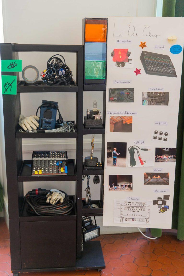 Le pôle visite technique:  En voila des choses de grands! Tous ces objets de travail ont créé beaucoup de plaisir lors de la visite technique réalisé dans l'année.  Tous les spectacles ont besoin de techniciens.  Cet aspect devait être rendu public pendant l'exposition!