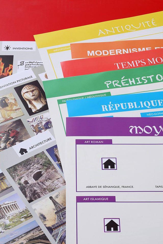 6 fiches qui reconstituent une frise chronologique et stylistique.  3 fiches d'images à découper et à classer en s'aidant des logos, légendes et devinettes